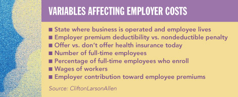 Variable Affecting Employer Costs