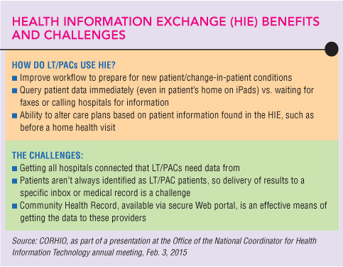 HIE Benefits and Challenges